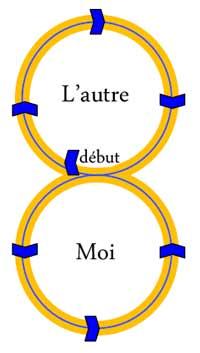 rituel-des-liens-néon-bleu